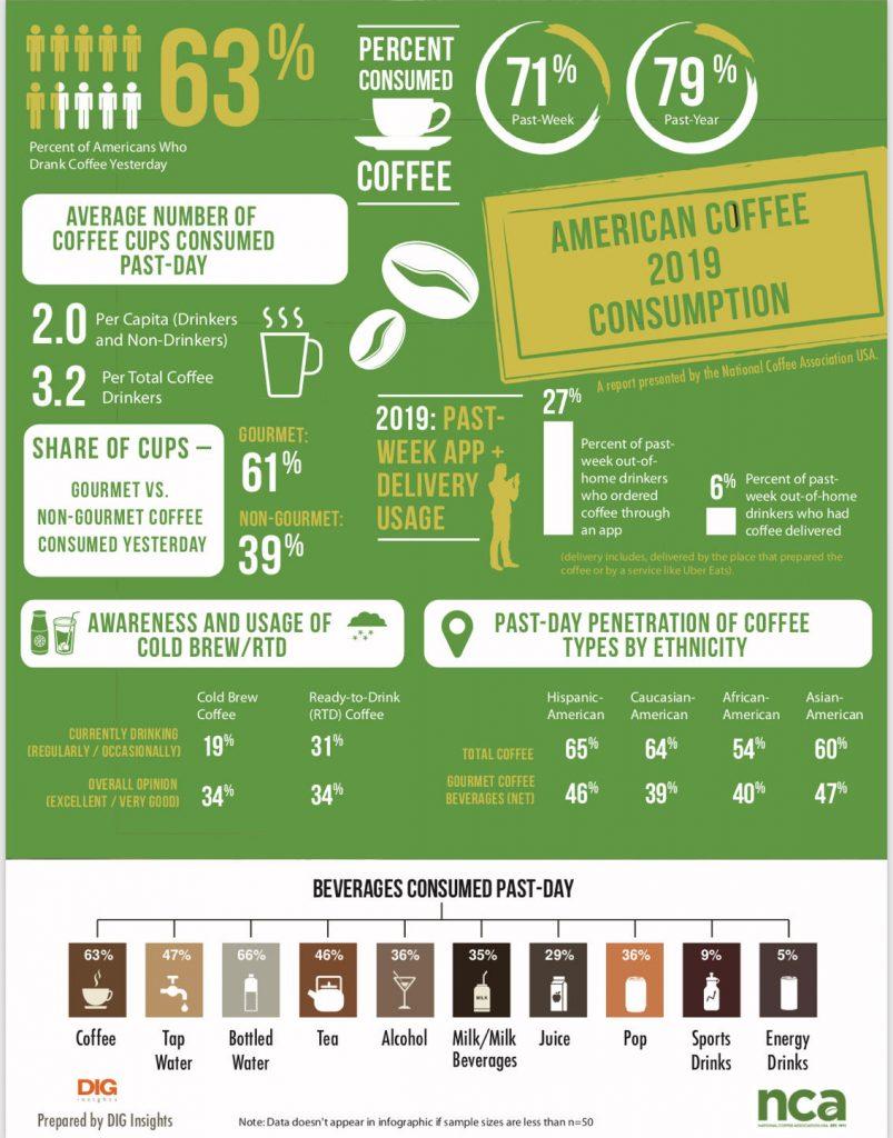 инфографика NCA