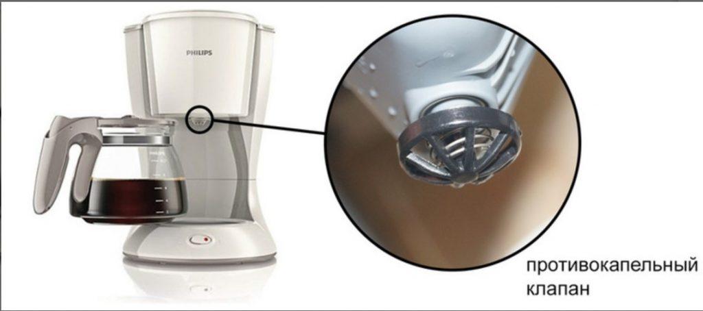 противокапельный клапан капельной кофеварки