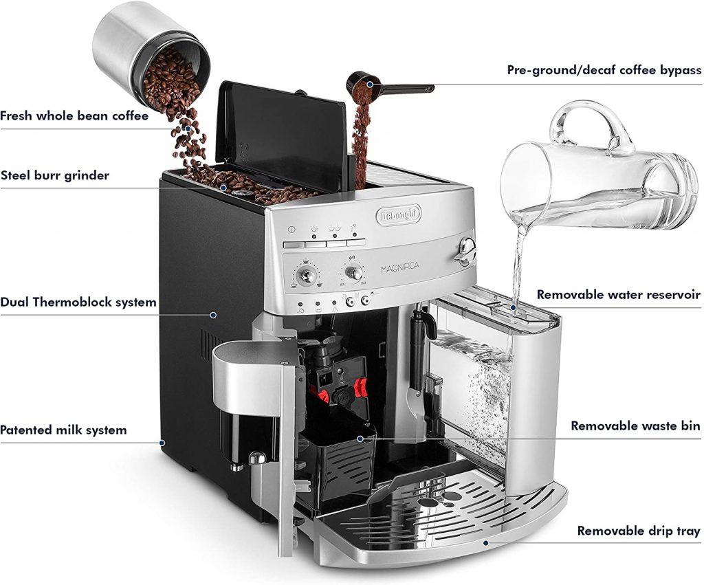 DELONGHI-Super-Automatic-Espresso-Coffee-Machine