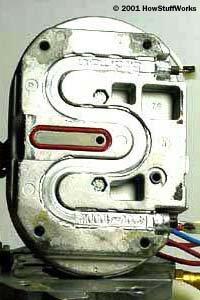 термоблок