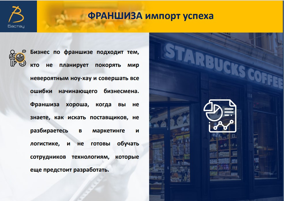 франшизы кофеен